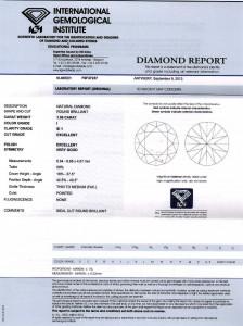 Ein IGI-Zertifikat eines Brillianten.