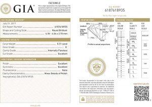 Drittelkaräter Brillant-Diamant in höchster Farbe, Reinheit und Schliffausführung, mit GIA-Zertifikat und GIA-Lasergravur.