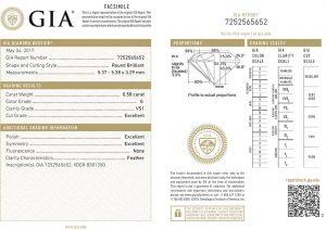 Das Zertifikat des Gemological Institute of America GIA für diesen Brillanten.