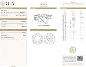Ein klassischer Anlagediamant mit höchsten Werten in allen Bereichen und GIA-Zertifikat.