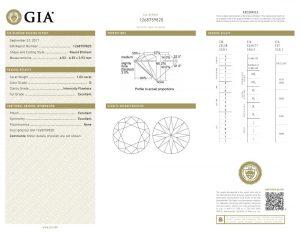 Abbildung der GIA Diamanten- Expertise. In allen Bereichen Höchstqualität!