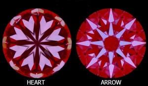 Das Muster der Herzen und Pfeile (Hearts & Arrows) zeigt sich nur, wenn der Brillant absolut perfekt geschliffen wurde! Dies können nur Meister ihres Faches! Der Aufwand dafür ist wesentlich größer.