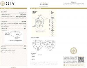 Das GIA Zertifikat für diesen Diamanten im Herz-Schliff.