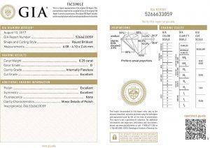 Das neue GIA-Zertifikat dieses Top-Brillanten