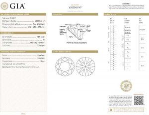 """Das GIA-Zertifikat. Mit einem weltweit anerkannten GIA-Zertifikat sind Sie immer auf der sicheren Seite. Sicherheit """"mit Brief und Siegel"""" und dazu noch die Lasergravur im Diamanten!"""