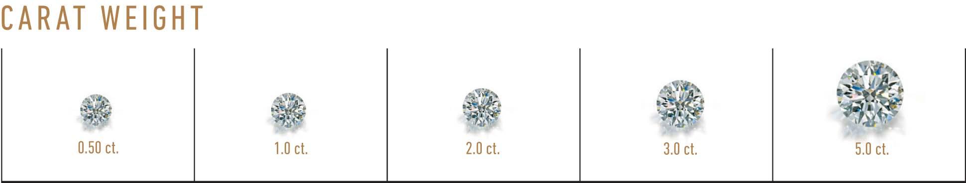 diamanten preise diamantenimport. Black Bedroom Furniture Sets. Home Design Ideas