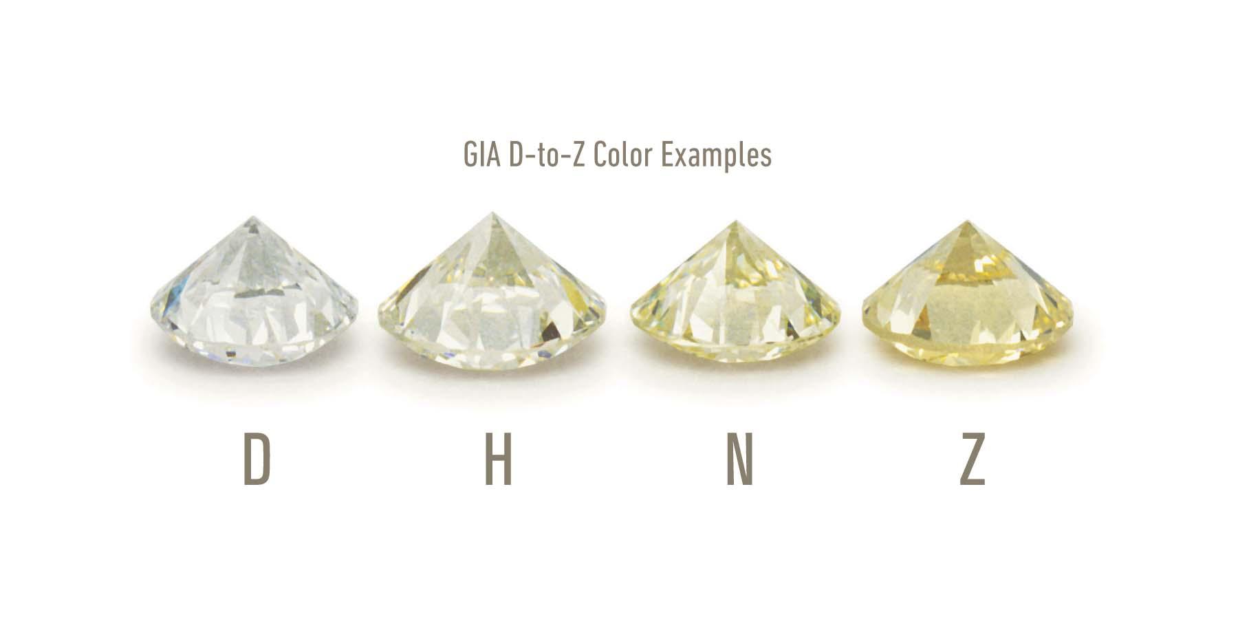 Diamanten Preise Diamantenimport
