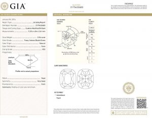 Sicherheit durch aktuelles GIA-Zertifikat.