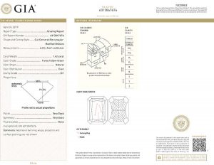 Das international anerkannte GIA Zertifikat. Sicherheit auf höchstem Niveau und sehr wichtig, für einen späteren Wiederverkauf!