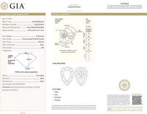 """Das weltweit anerkannte GIA-Zertifikat. Sicherheit """"mit Brief und Siegel""""! Zusätzlich ist der Diamant noch mit der Zertifikatsnummer gelasert."""