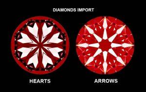 """Ein absolut perfekter """"Herzen & Pfeile-Schliff"""" (Hearts & Arrows)! Bei der Betrachtung mit einem speziellen optischen Instrument, zeigen sich acht perfekt geformte Pfeile (Vorderseite) und acht Herzen (Rückseite). Ein (auch optisch sichtbarer) Beweis für seinen 100% perfekt symmetrischen Schliff. Ein Meisterwerk!"""