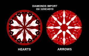 Bei der Betrachtung mit einem speziellen optischen Instrument, zeigen sich acht perfekt geformte Pfeile (Vorderseite) und acht Herzen (Rückseite). Ein (auch optisch sichtbarer) Beweis für seinen 100% perfekt symmetrischen Schliff. Ein Meisterwerk!