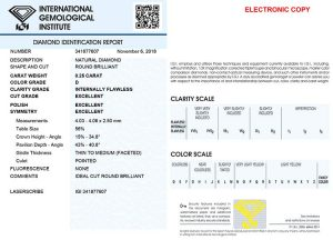"Das IGI-Zertifikat mit dem Zusatzprädikat ""IDEAL CUT ROUND BRILLIANT"""