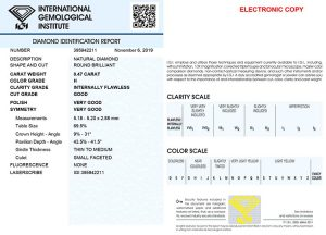 Das IGI-Zertifikat mit allen Details ihres neuen Diamanten - sicher ist sicher.