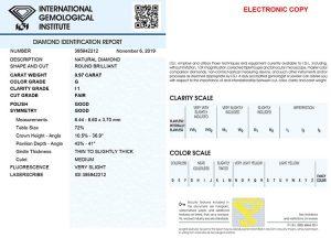 Das IGI-Zertifikat bescheinigt seine Werte und seine Qualität.