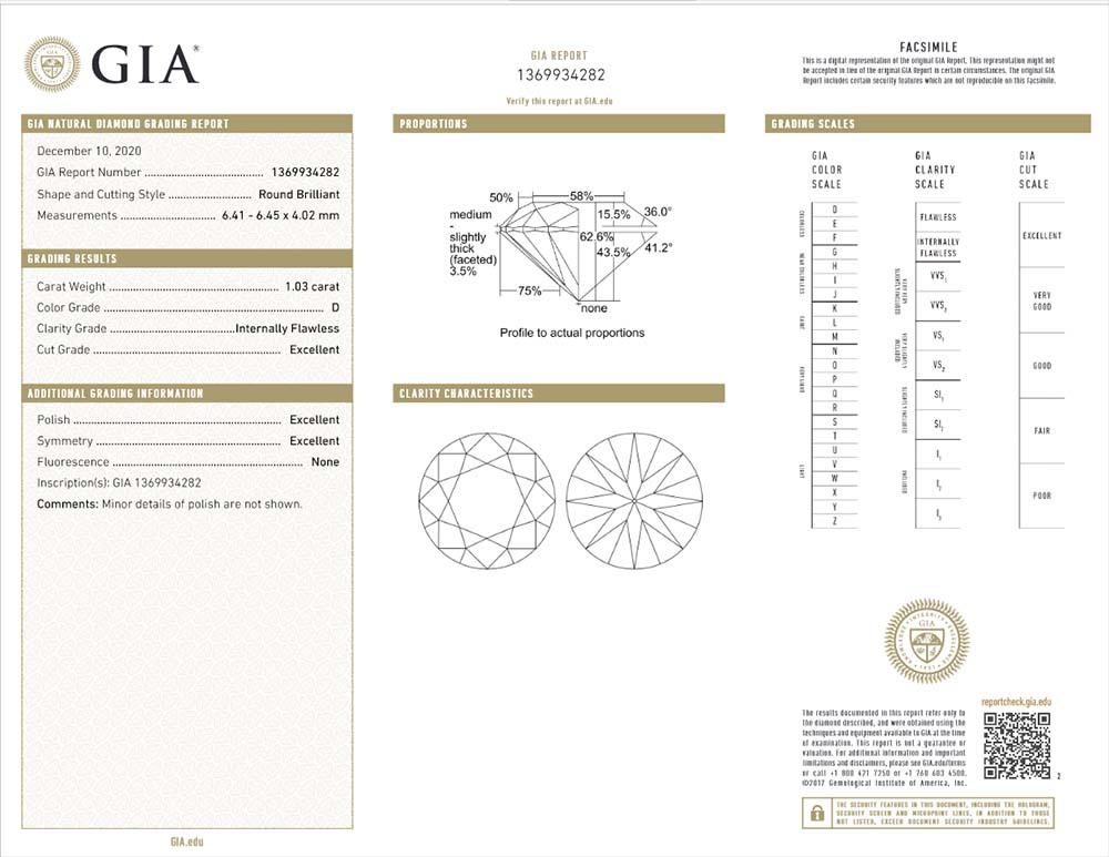 GIA Zertifikat 1369934282 Diamant 1,03 Karat D IF